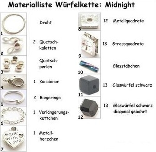 Materialliste_midnight_artikelanlage